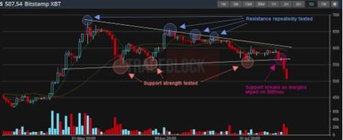 TradeBlock Charts